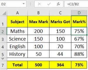 Percentage marks Excel formula